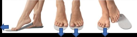 靴の中の足の動き